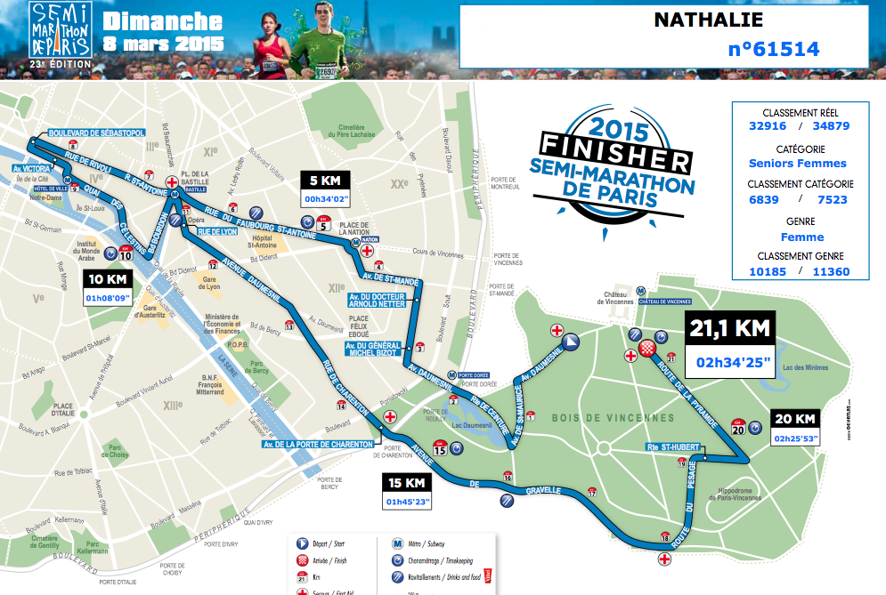 Diplome-semi-marathon-paris-2015-Nath-and-you